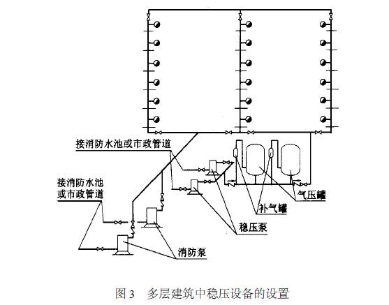 【消防泵:xq消防气压给水设备】浙江温州消防泵:xq图片
