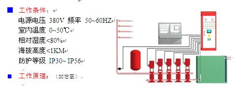 模块:  1,显示消防水池动态液位