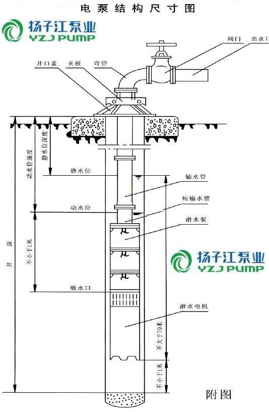 13千瓦锥形电机接线图