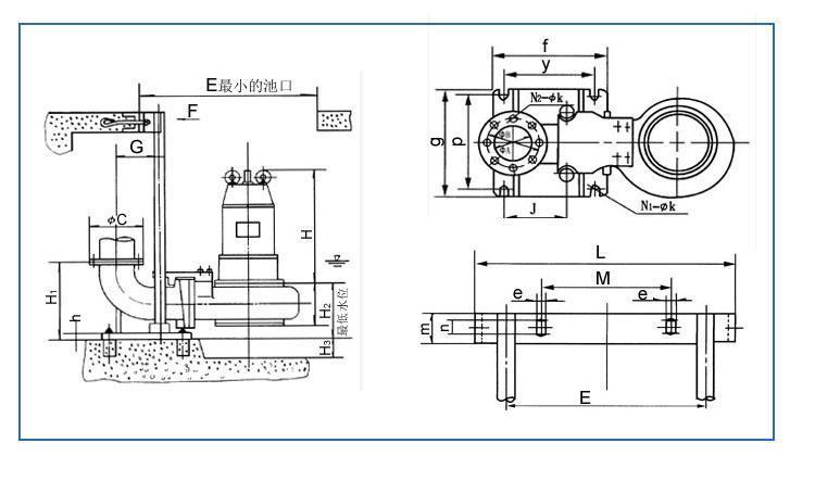 1、 采用独特的单片或双片叶轮结构,大大提高了污物通过能力,能有效的通过泵口径5倍纤维物质与直径为泵口径约50%的固体颗粒。 2、 机械密封采用新型硬质耐腐的钛化钨材料,可使泵安全连续运行8000小时以上。 3、 整体结构紧凑、体积小、噪音小、节能效果显著,检修方便、无需建泵房,潜入水中即可工作,大大减少工程造价。 4、 该泵密封油室内设置有高精度抗干扰漏水检测传感器,定子绕组内预埋了热敏元件,对水泵电机自动保护。 5、 可根据用户需要配备全自动控制柜,对泵的漏水、漏电、过载及超温等进行自动保护,提高了产