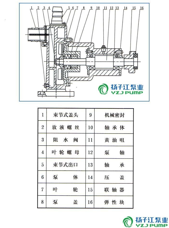 jmz型不锈钢自吸泵酒泵结构图