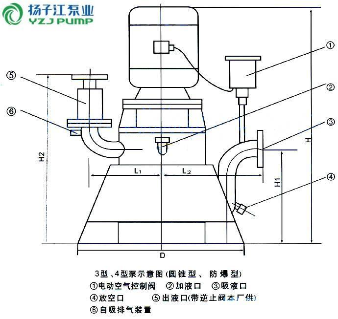 wfb无密封自控自吸清水泵(安装尺寸二)