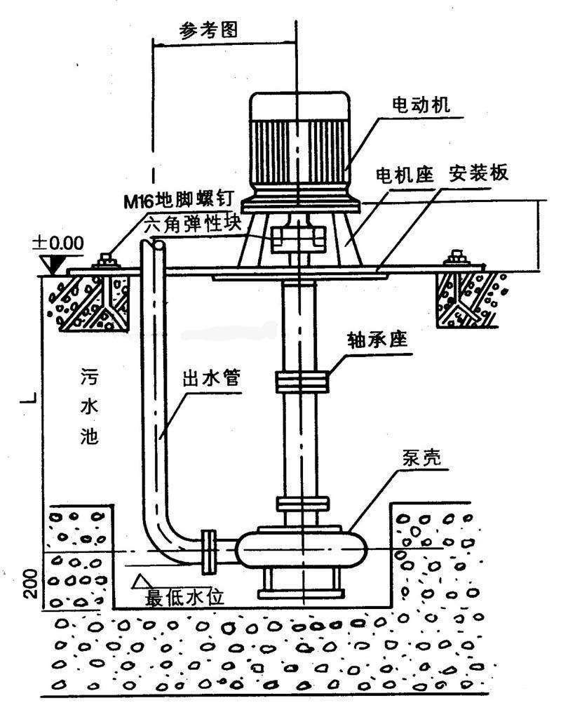 NL系列污水泥浆泵安装示意图