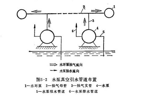 plc自动控制抽水泵和阀门电路图
