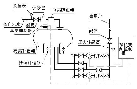 电路 电路图 电子 设计 素材 原理图 436_286