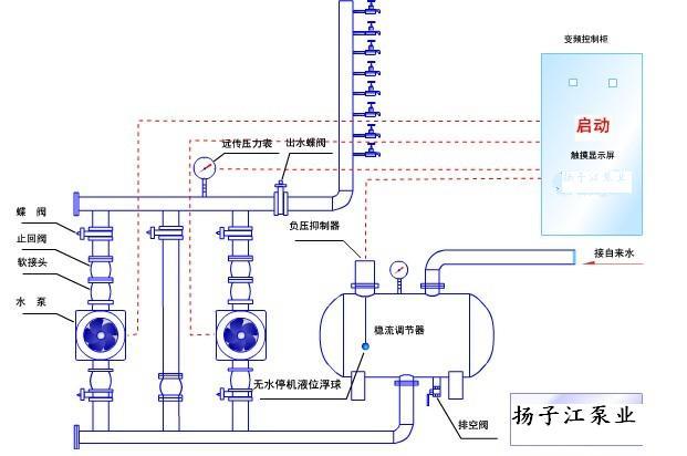 无负压变频供水设备工作原理