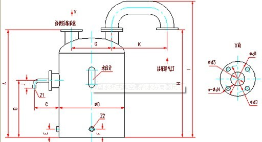 sk型水环式真空泵的工作原理及结构图