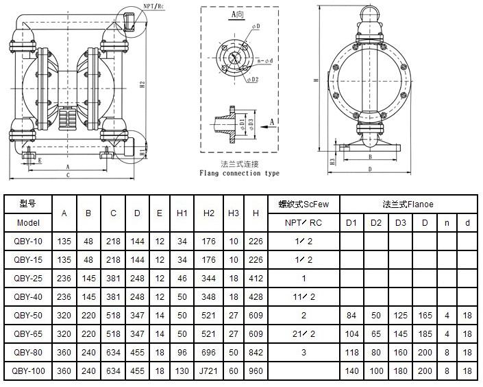 qby气动隔膜泵 的结构图