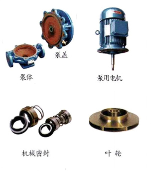 GRG耐高温管道离心泵主要配件
