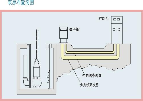 潜水泵液位控制器
