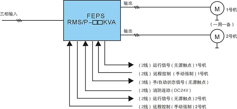 苏州 无锡水泵变频调速控制柜 水泵变频控制柜定制