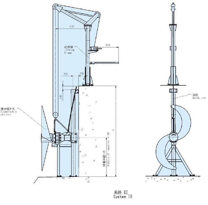 供应铸件式潜水搅拌机,高速搅拌机,潜水混合搅拌机