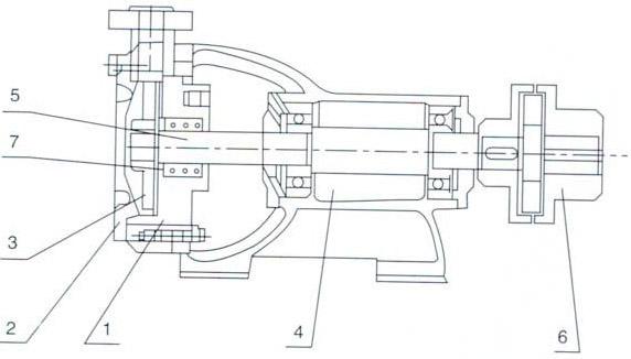 w型单级漩涡清水泵结构图
