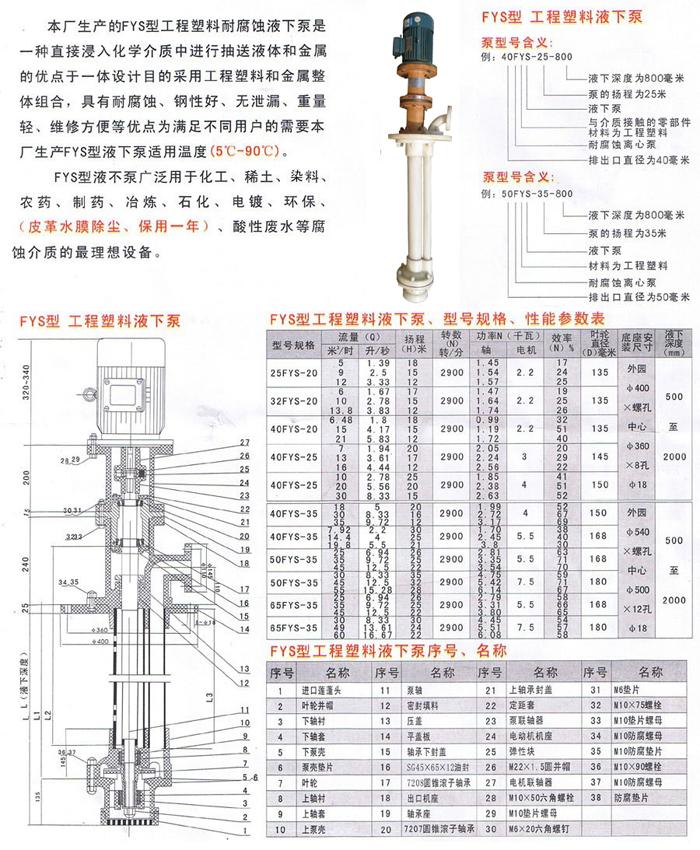 FYS工程塑料液下泵结构图: FYS系列工程塑料液下泵是我厂总结国内外液下泵的优缺点,整合优异的耐腐材料资源创新优化设计改进而来,依靠此原来更合理的结构和材质组台,性能已超越其它同类型产品。泵过流部件均为超高分子量聚乙烯(UHMWPE)整体模压成型。该材质最特出的优点是:优异的耐磨性、耐冲击性、抗蠕变性,同时还具有极好的耐腐蚀性,该泵适宜输送处于低位槽中的,-20~90范围内的酸性、碱性料浆或清液。轻松解决了用卧式泵输送低位槽中的液体时,所存在的工作不可靠,以及跑冒滴漏问题,明显改善了现场环境卫生。该系