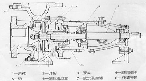 is/isr卧式单级单吸清水离心泵结构图及结构说明