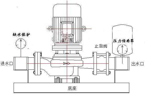 变频式全自动管道增压泵(即变频水泵)系统示意图图片