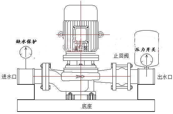 建筑工地:建筑工地高层楼房施工临时供水,泥罐车轮冲洗增压系统图片